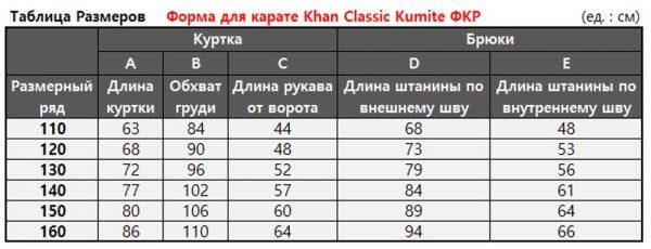 Форма для карате Classic Kumite ФКР khan