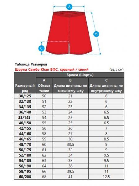 ШОРТЫ САМБО KHAN ВФС Таблица размеров
