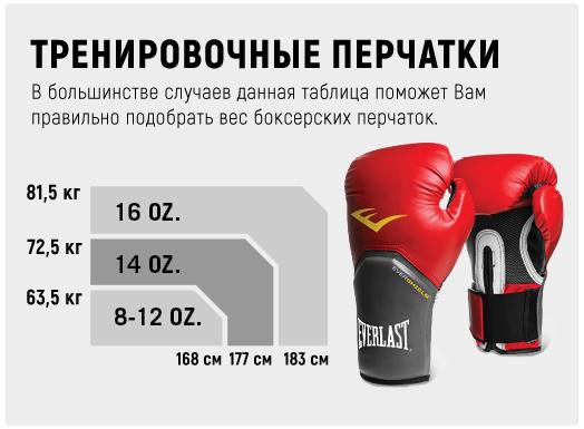 Размерная сетка перчаток Everlast