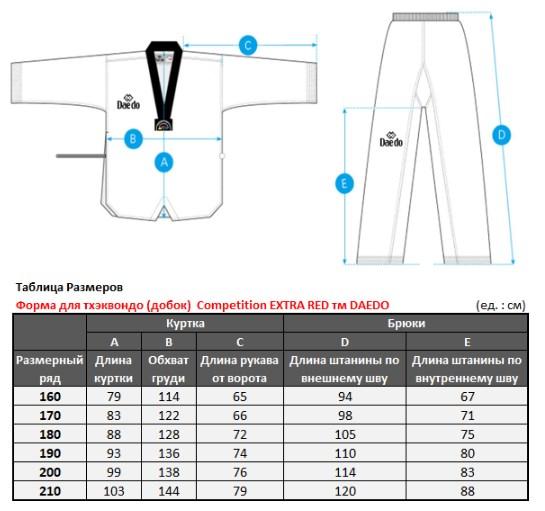 TA 20030R Таблица размеров