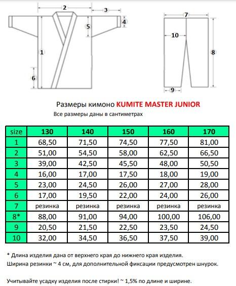 Таблица размеров кимоно Кумитэ Мастер Junior Tokaido WKF 8 унций